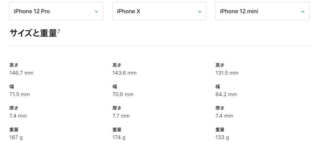 iPhoneサイズ 比較表